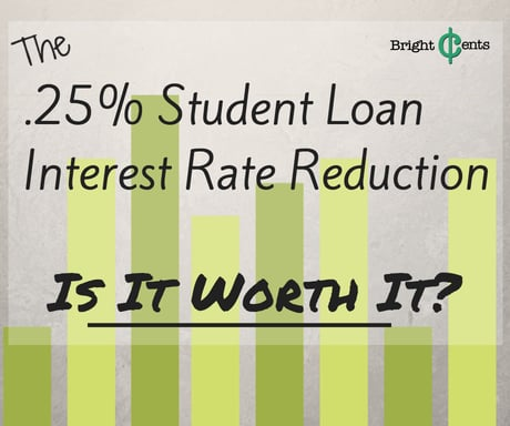 0.25% interest rate reduction