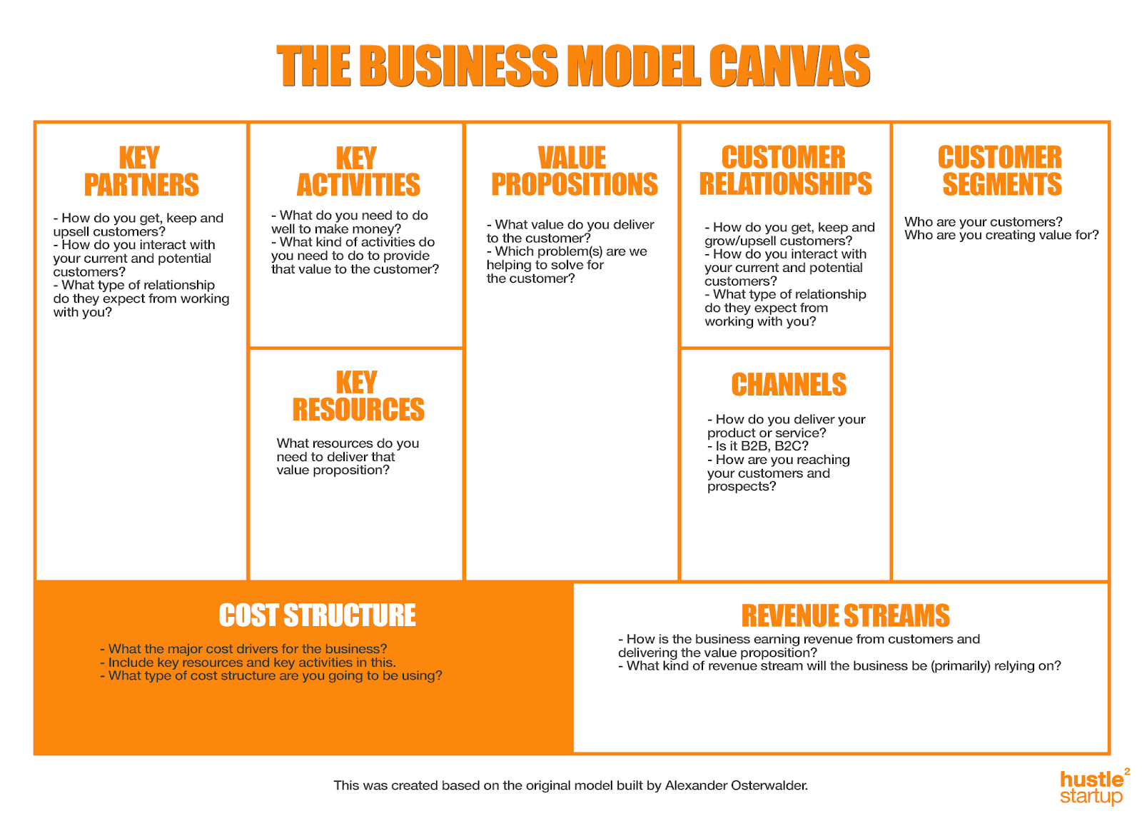 cost structure canvas template