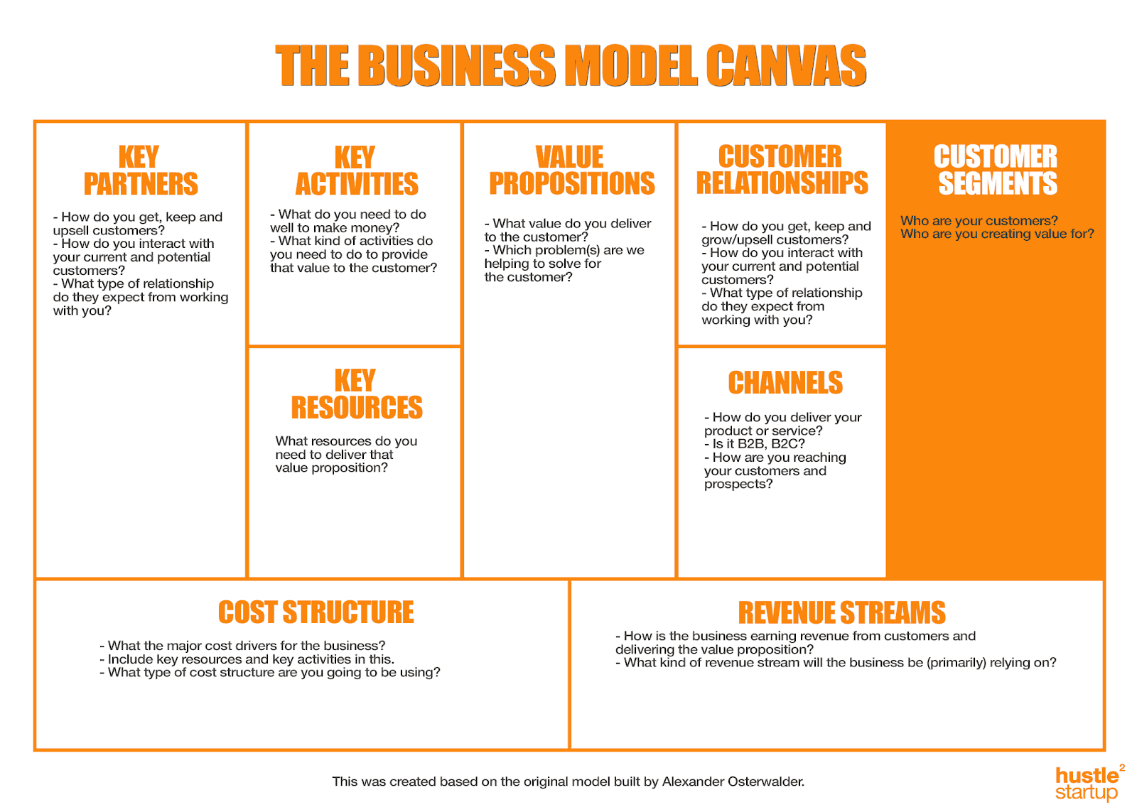 customer segments canvas example