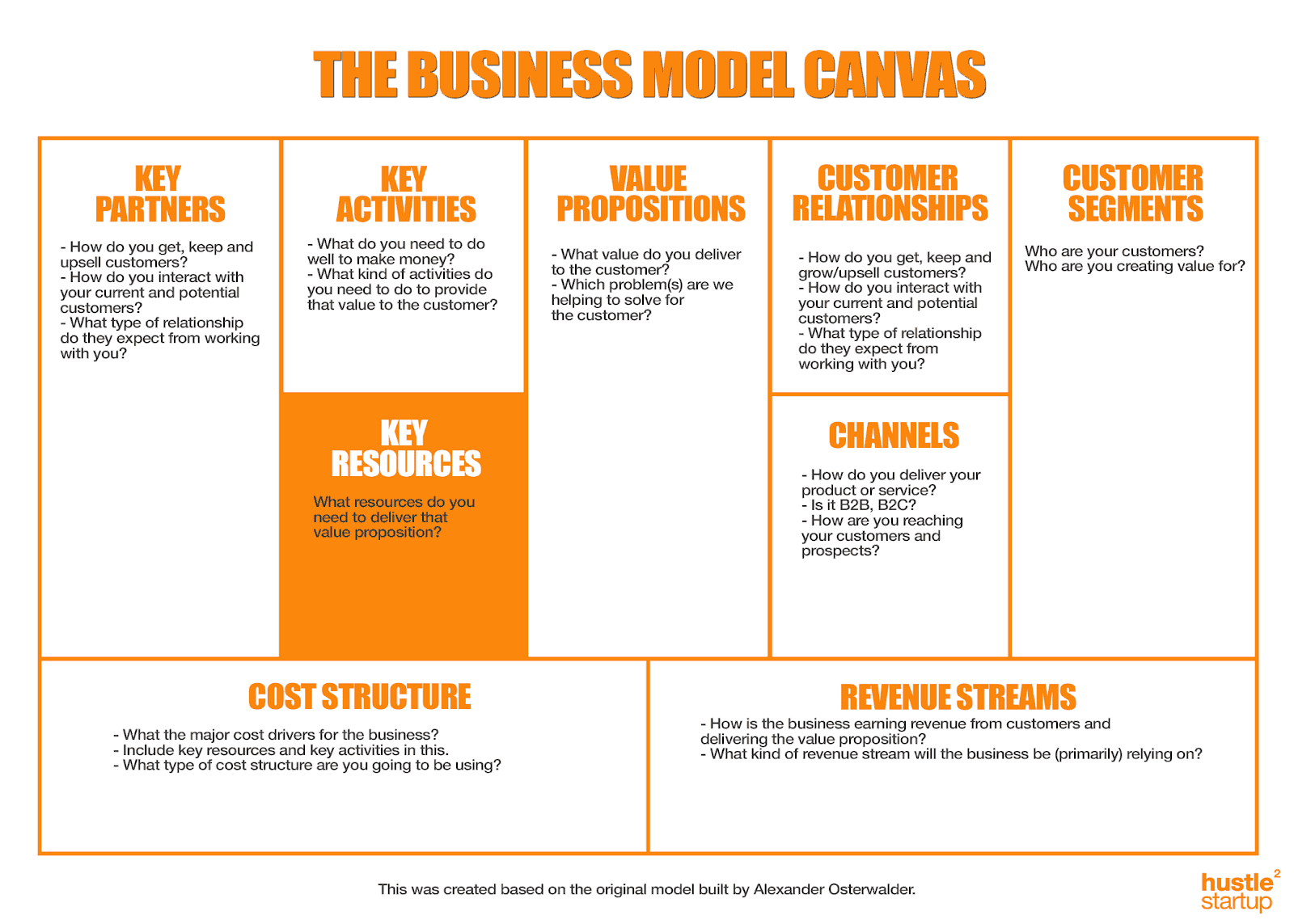 key resources canvas example