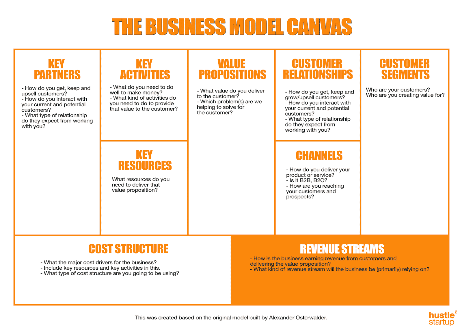 revenue streams canvas