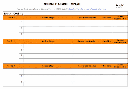 tactical vs strategic planning benefits examples templates